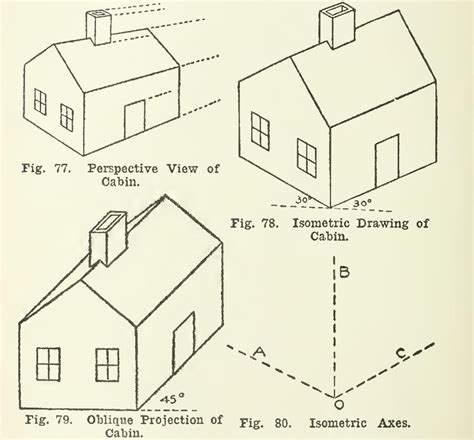 diagram sketch isometric and oblique projection measured and