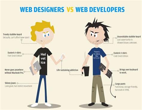 layout design principles web development web designer vs web developer what what should i be