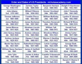 best 25 president order ideas on order of