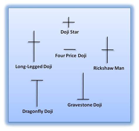 doji candlestick pattern types pdf japanese candlesticks doji