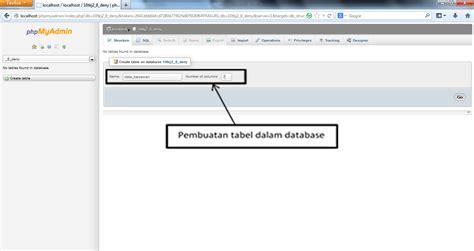 membuat database karyawan dengan xp tutorial membuat data karyawan dengan php