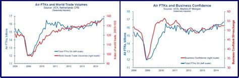 air cargo few other industries would tolerate its structural overcapacity capa centre for