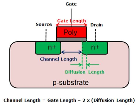 current transistor gate length what do you want in the surface pro 5 page 35 tabletpcreview tablet pc reviews