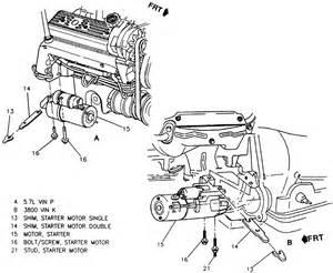 94 camaro starter location get free image about wiring diagram