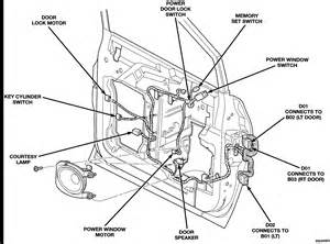remote car starter wiring diagram chevy impala remote motorcycle wire harness images