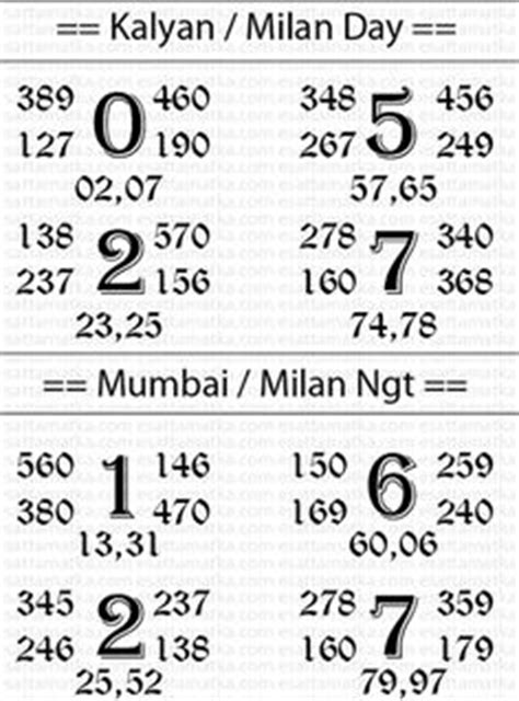kalyan satta matta 1000 images about chart on pinterest mumbai lucky
