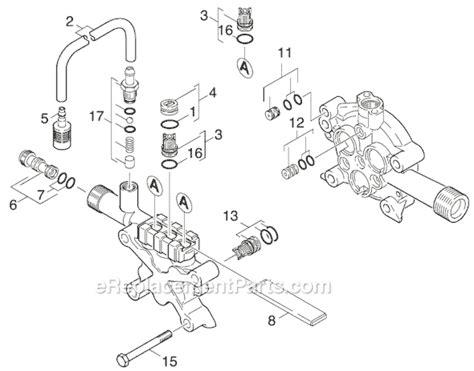 karcher pressure washer wiring diagrams wiring diagram