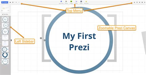 how to prezi templates educade teaching tool prezi