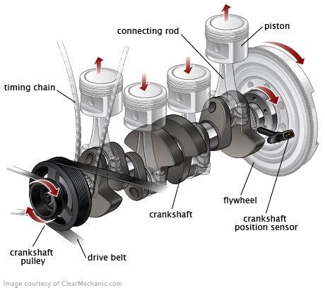 symptoms of a bad crankshaft position sensor