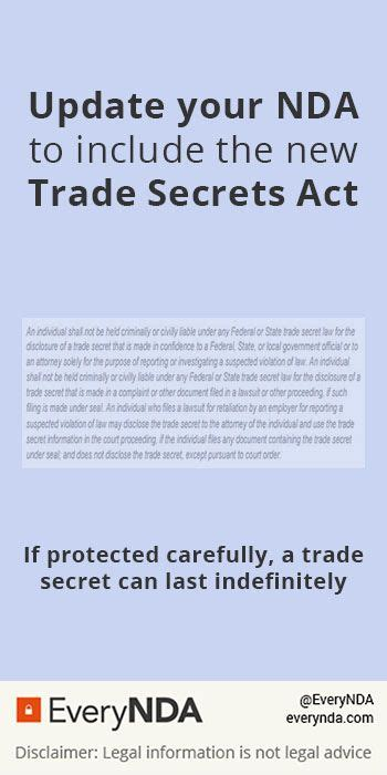 update   disclosure agreement  include  requirements   trade secrets act