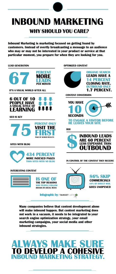 inbound marketing the next phase of marketing on the web