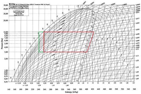 diagramme enthalpique r12 pdf diagramme de mollier