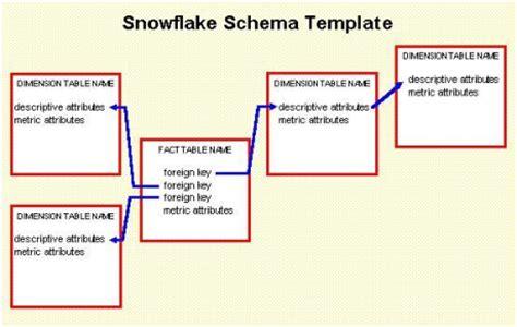 xsd date format pattern snowflake schema data warehouse tutorial intellipaat com