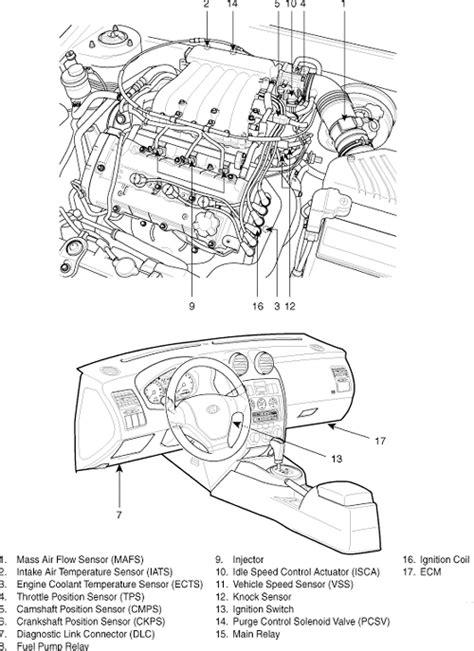 transmission control 2000 hyundai tiburon instrument cluster repair guides component locations component locations autozone com