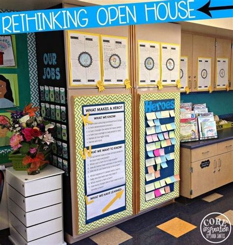 themes for open house at schools rethinking open house check out the use of chevron