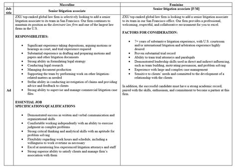 80 ability to work independently resume ghaffar cv electric power system electrical
