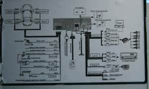 xtrons car dvd player wiring diagram get free image about wiring diagram