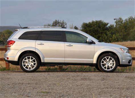car reviews automotivecom | autos post