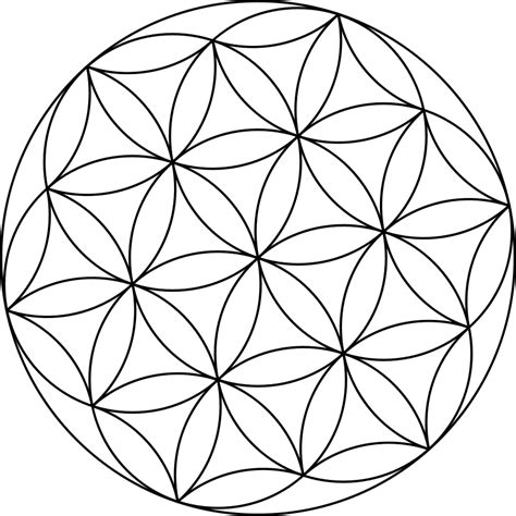 pattern of life meaning six elements and the spherical meridian flow sphere in china