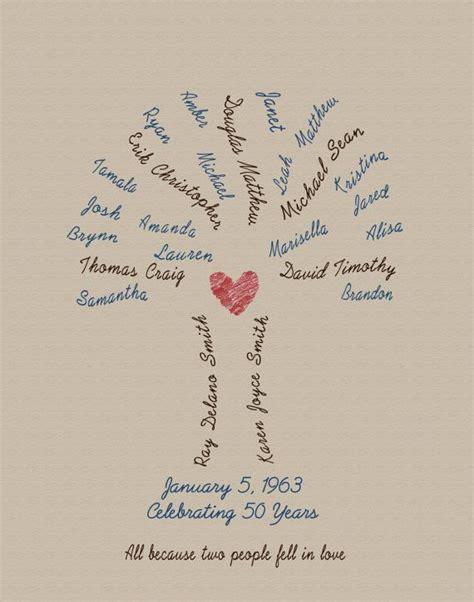 custom family tree anniversary gift 11x14 typography art