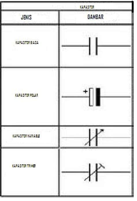 fungsi kapasitor untuk listrik fungsi kapasitor untuk listrik 28 images fungsi kapasitor kopling dan fungsi lainnya