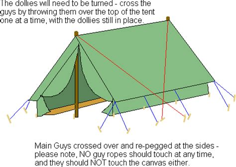 build the deck pitch the tent tent instead of rent cing the way we do it