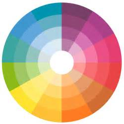 color wheele styling 101 color combinations