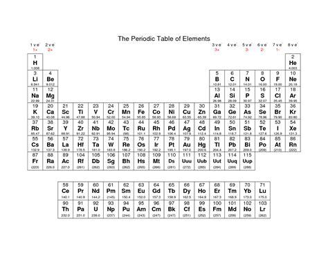 printable periodic table science geek printable periodic table for science chart or table