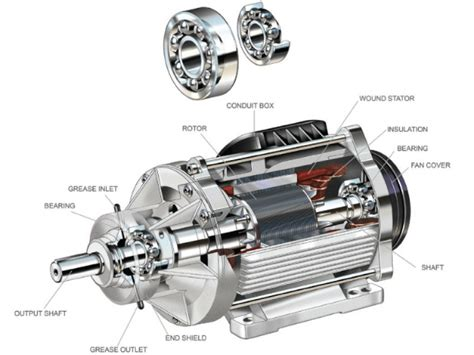 tesla electric motor diagram tesla auto parts catalog