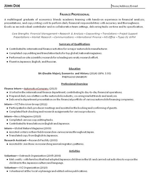 Graduate Resume Summary College Grad Resume Exles And Advice Resume Makeover