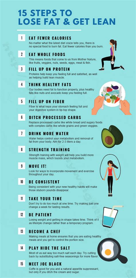 lose fat   lean   easy steps