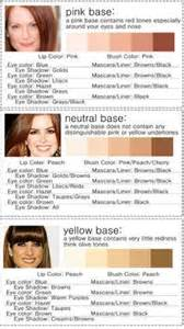 what determines skin color what s your skin tone how to determine your skin tone