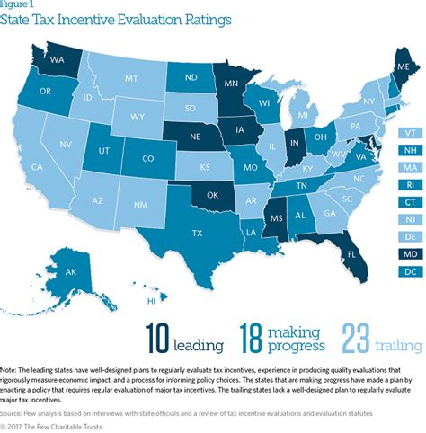 best states to work in how states are improving tax incentives for jobs and growth