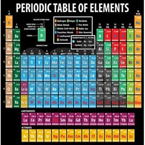 periodic table shower curtain canada periodic table shower curtain by beautifulbed