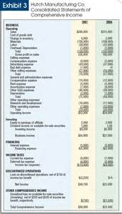 Financial Statement Effects Template by Shaking Up Financial Statement Presentation