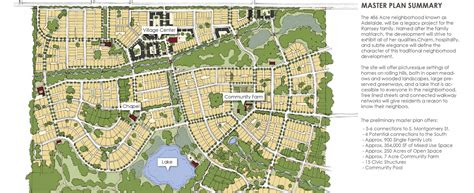 residential landscape architecture residential landscape architecture plan home design