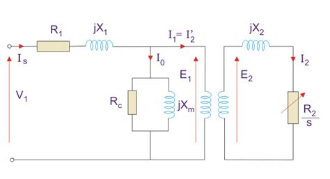 3 phase induction machine equivalent circuit equivalent circuit for an induction motor electrical4u