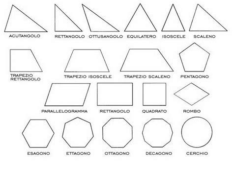 figuras geometricas cuadrilateros todas las figuras geom 233 tricas con nombres y dibujos