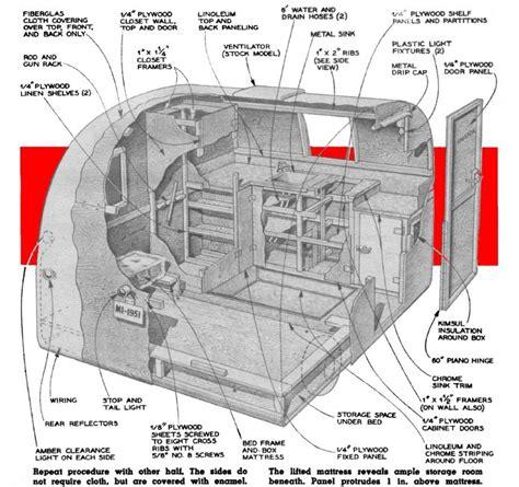 teardrop trailer plans free vintage teardrop trailer cers chuck wagon plans li l