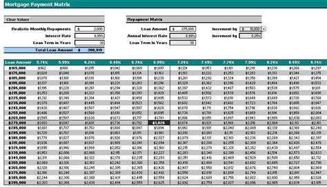 online loan calculator citibank uae
