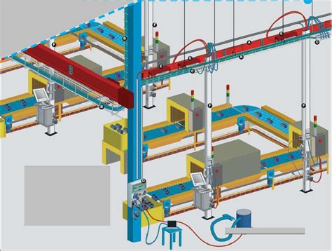 specific electrical design requirements for industrial