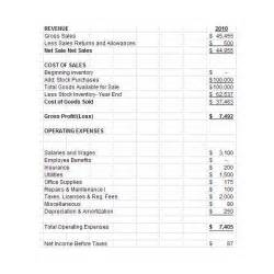 Pro Forma Profit And Loss Statement Template by Free Downloadable Excel Pro Forma Income Statement For