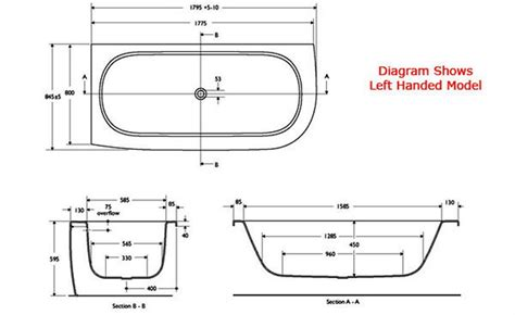 typical bathroom dimensions consider your standard bath tub dimensions http