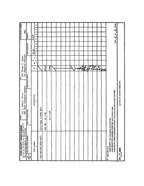 printable 2062 hand receipt figure 2 da form 2062 hand receipt annex number