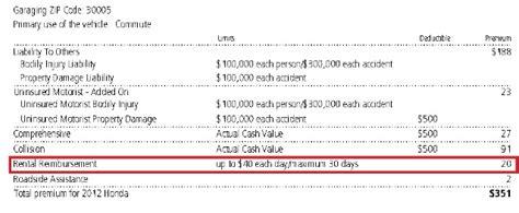 Loss of Use Claim Calculator