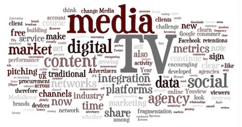 House Planning Software top 10 considerations when selecting a new media agency