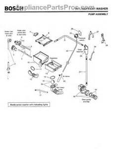 bosch dishwasher parts schematic bosch refrigerator parts list bosch dishwasher wiring diagram