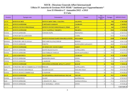 comune di galatina ufficio tecnico graduatoria regione puglia finanziamenti scuola by