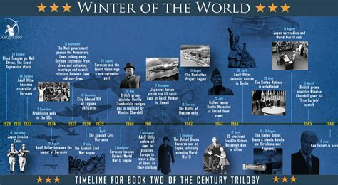 ken follett bibliography winter of the world
