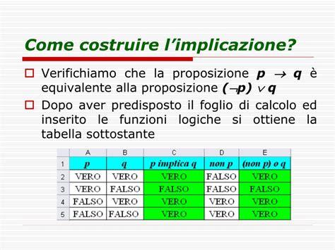 ppt tavole di verit 224 con excel powerpoint presentation